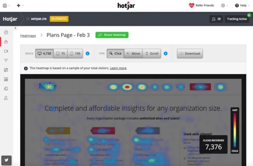 3 outils indispensables aux marketeurs dans l'industrie hotjar