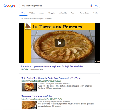 Featured snippet SEO