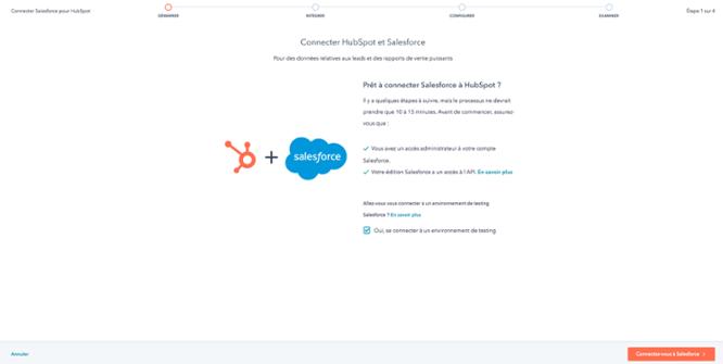 intégration Salesforce et HubSpot