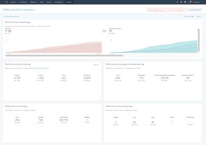 dashboards-hubspot-strategie-inboud-marketing