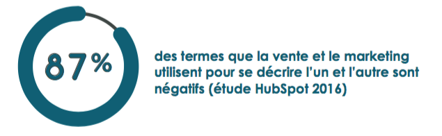 NILE-smarketing_definitif_pdf__page_2_sur_26_-1