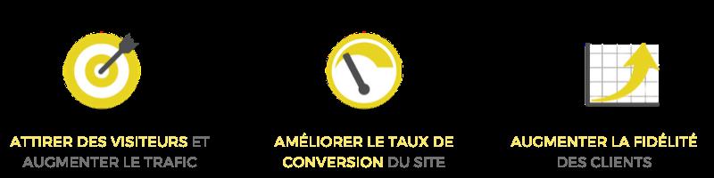 Pilier 1 stratégie e-commerce (1)