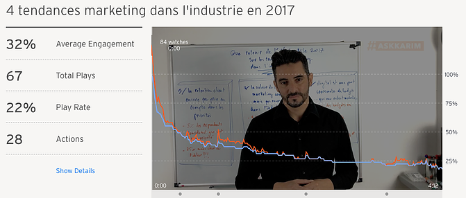 Stats_for_4_tendances_marketing_dans_l_industrie_en_2017