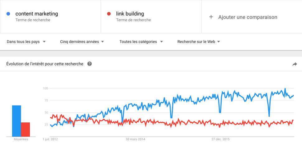 link-building-vs-content-marketing.png