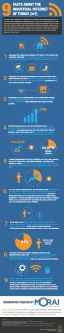 exemple infographie inbound marketing