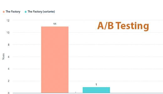 comment-faire-ab-testing-efficace-b2b