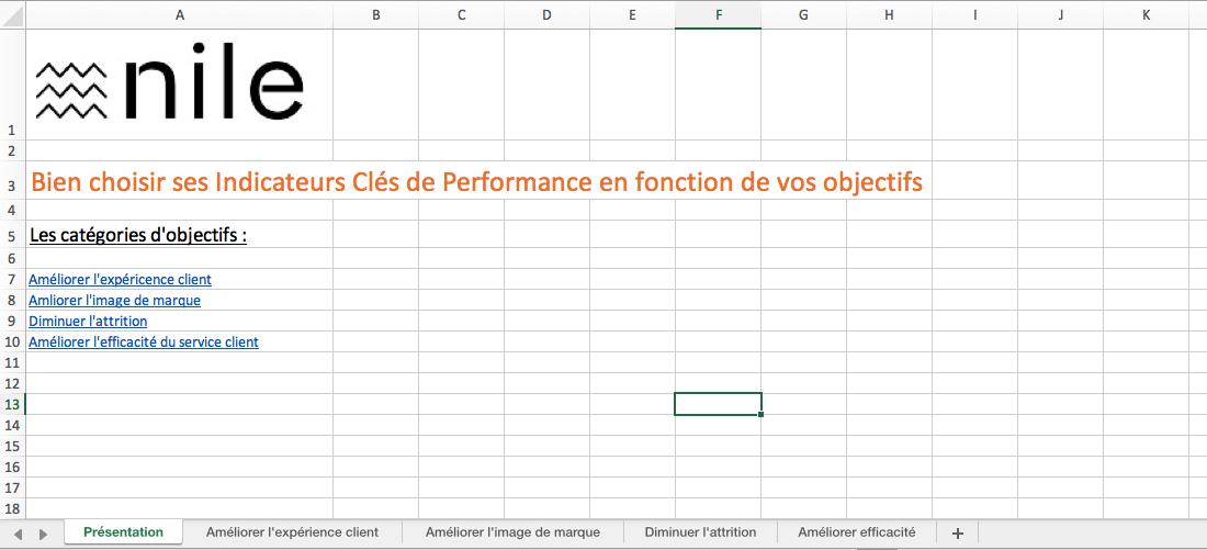 KIT complet KPI