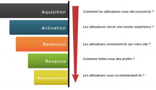 Metrics-France-661190-edited