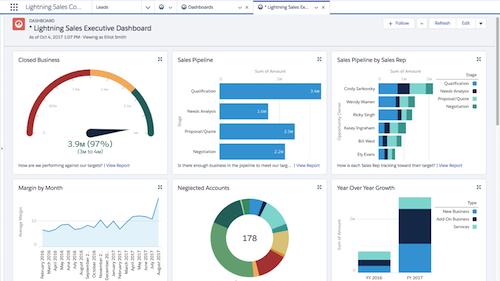 dashboard-salesforce-crm