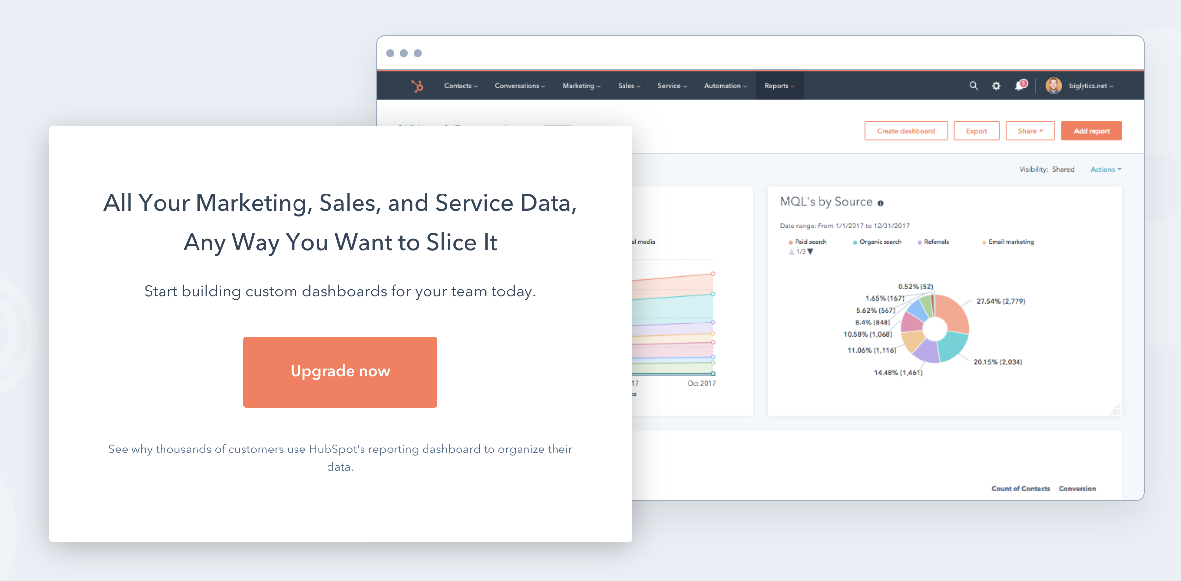 reporting-hubspo-vs-salesforce-pardot